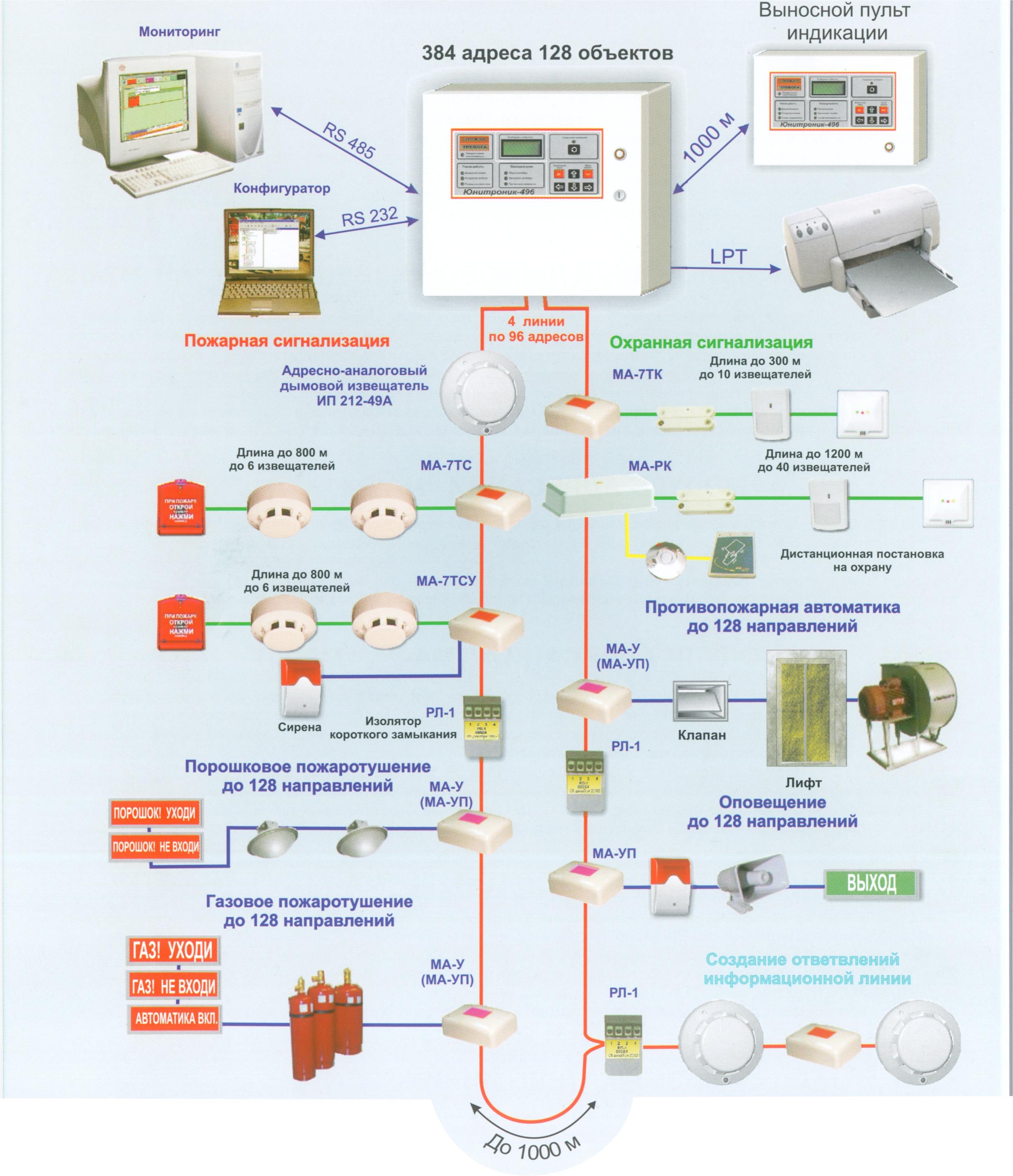 Спектрон 200 и Сигнал-20П - Схема подключения извещателя пламени, 200 серии к ППКОП, Спектрон, схема, Сигнал-20П.