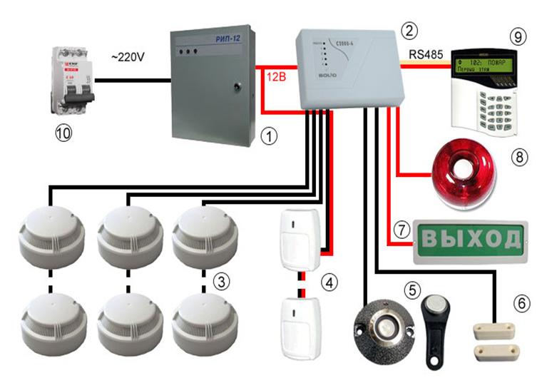 монтаж и обслуживание охранной и пожарной сигнализации